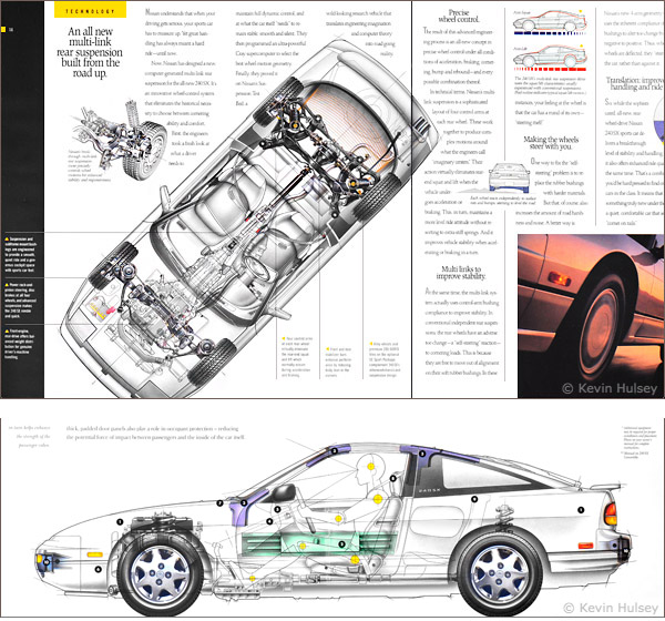 Nissan 240SX technology brochure