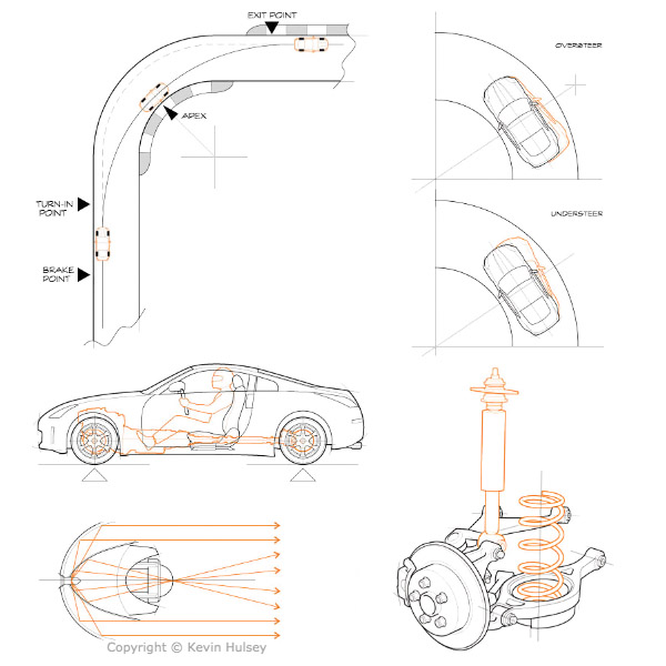 Nissan 350Z diagrams